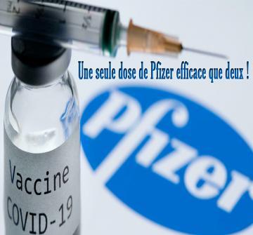 vaccin PFIZER : une seule dose est efficace à 85% après 2-4 semaines, selon une étude israélienne.